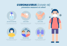 What-Precautions-Have-Educational-Institutions-Made-for-Coronavirus